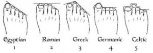 #calzado saludable