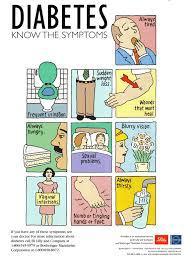 Diabetes flickr.com