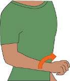 pronación de codo